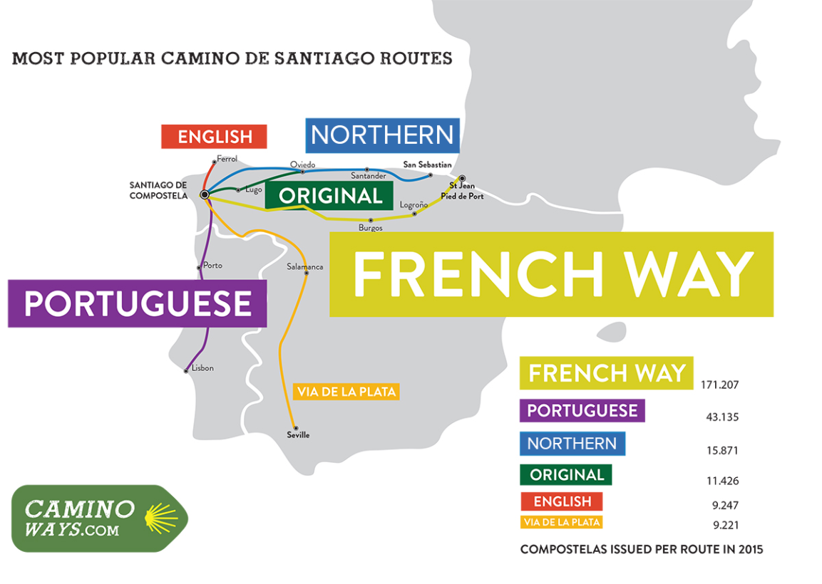 infographic-camino-routes-caminoways-2016-md.png